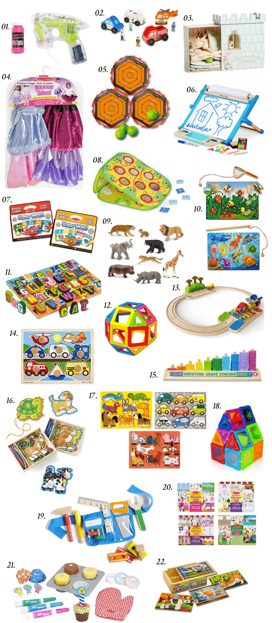 Gift Ideas For Toddlers Cristin Cooper